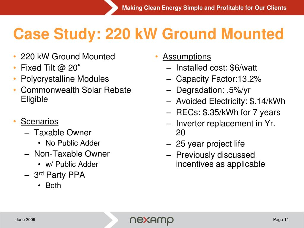 220 kW Ground Mounted