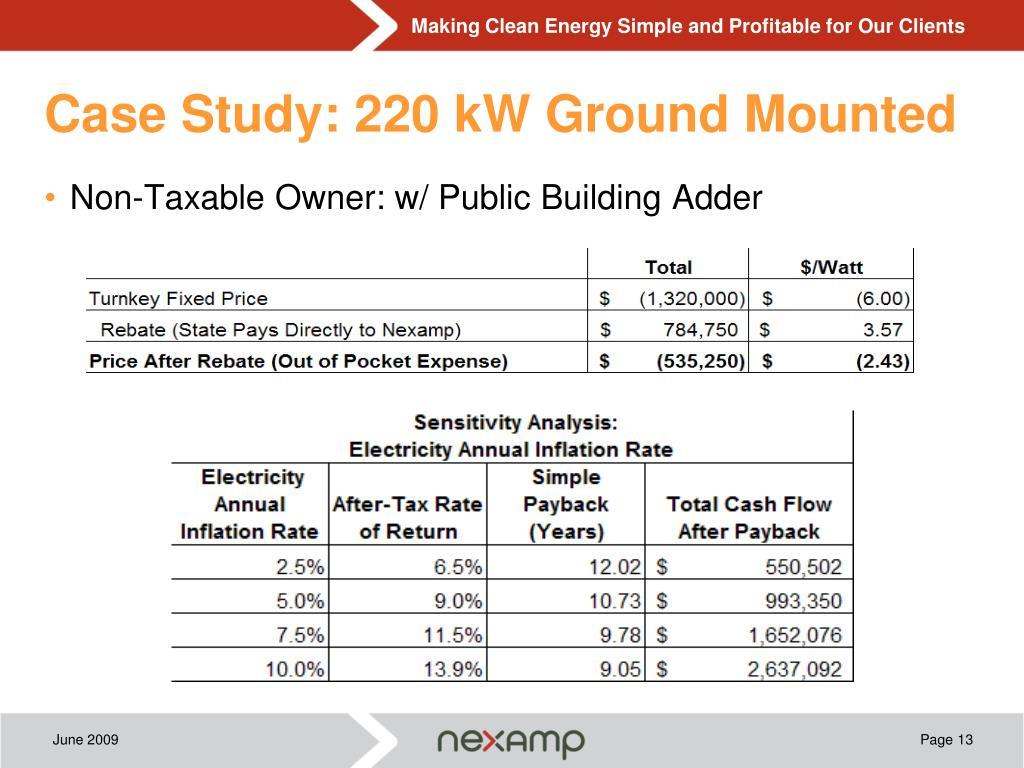Case Study: 220 kW Ground Mounted