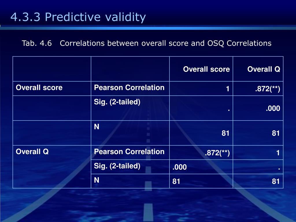 4.3.3 Predictive validity