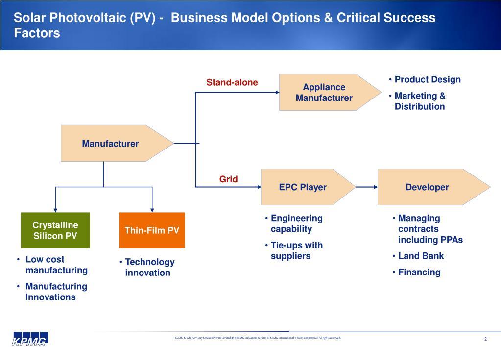 Solar Photovoltaic (PV) -  Business Model Options & Critical Success Factors