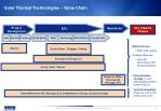 solar thermal technologies value chain