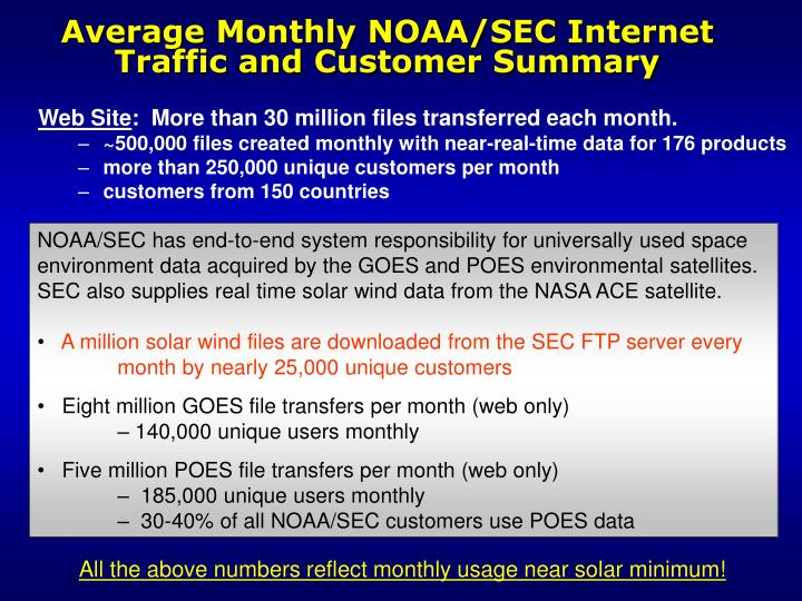 Average Monthly NOAA/SEC Internet Traffic and Customer Summary