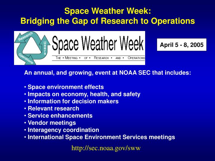 Space Weather Week: