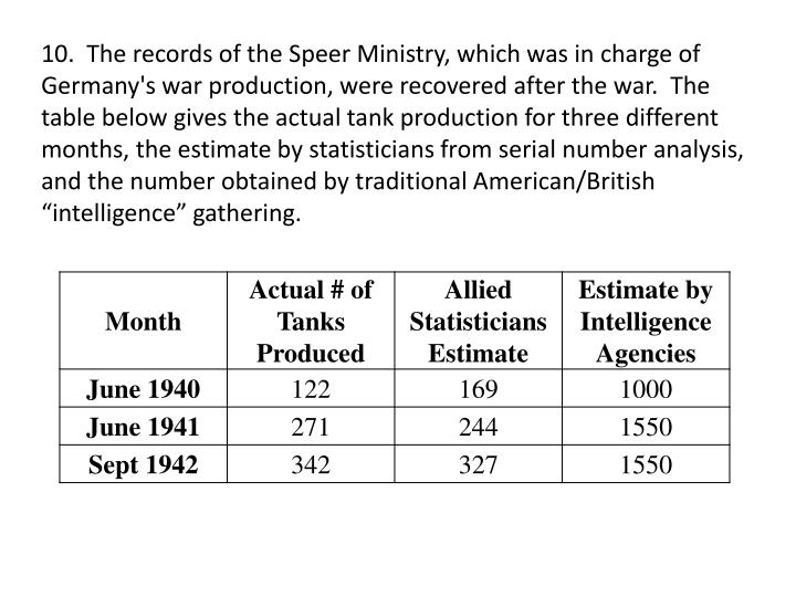 "10.  The records of the Speer Ministry, which was in charge of Germany's war production, were recovered after the war.  The table below gives the actual tank production for three different months, the estimate by statisticians from serial number analysis, and the number obtained by traditional American/British ""intelligence"" gathering."