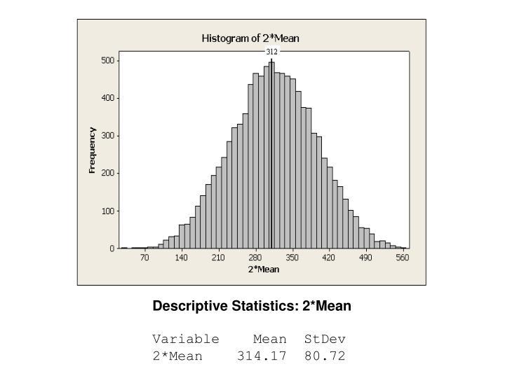 Descriptive Statistics: 2*Mean