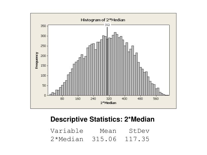 Descriptive Statistics: 2*Median