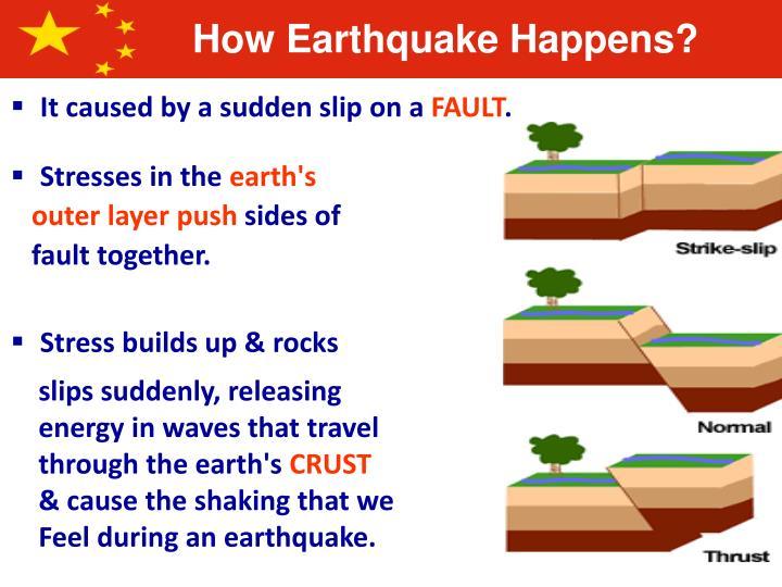 How Earthquake Happens?