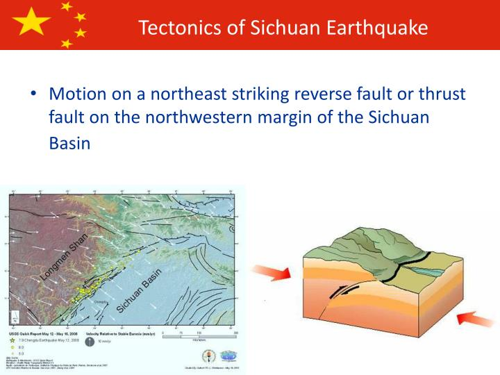 Tectonics of Sichuan Earthquake