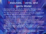 r esources e vents and a gents model10