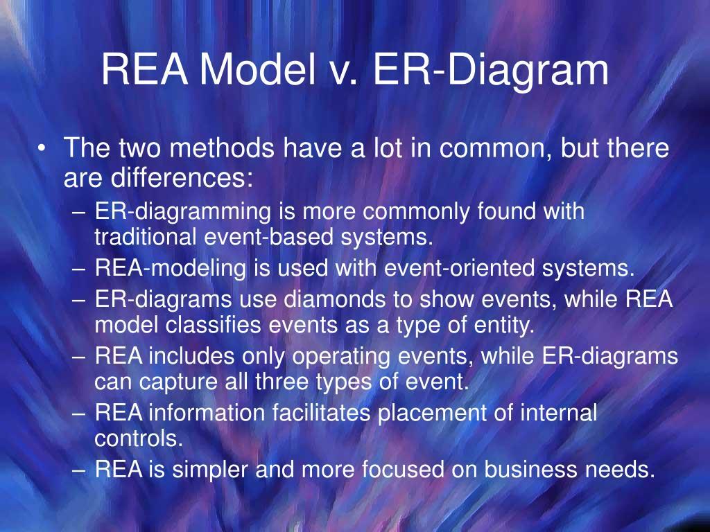 REA Model v. ER-Diagram