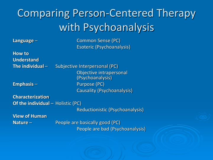 compare reality therapy and person centered therapy Comparison and contrast between psychotherapies  similarities view of human nature • person centered,  person-centered therapy, reality therapy.
