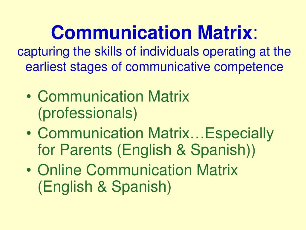 Communication Matrix
