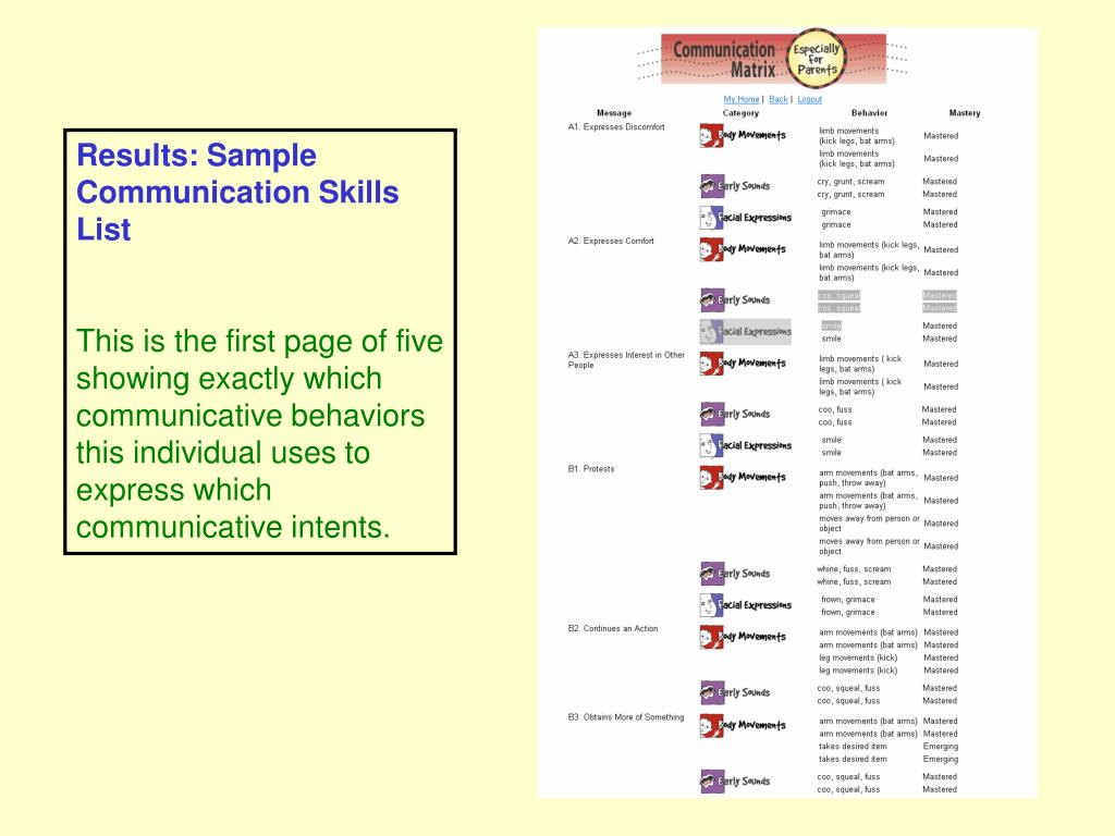 Results: Sample Communication Skills List