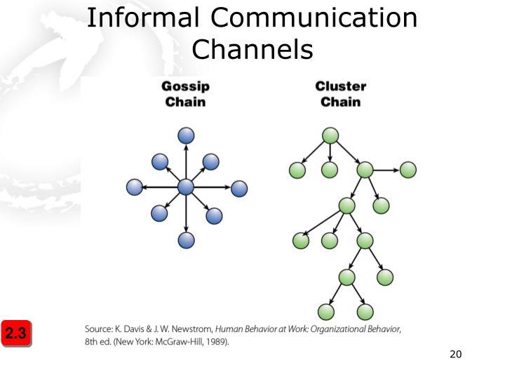 Informal Communication Channels