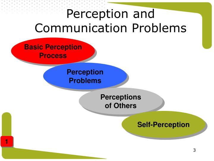Basic Perception