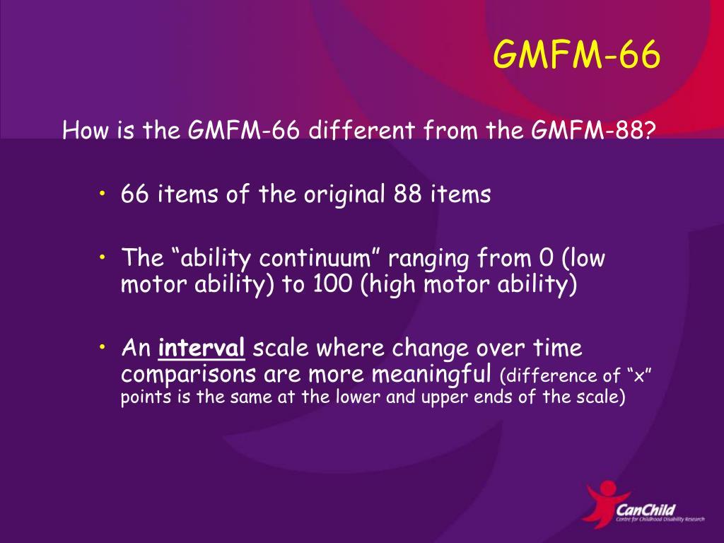 GMFM-66