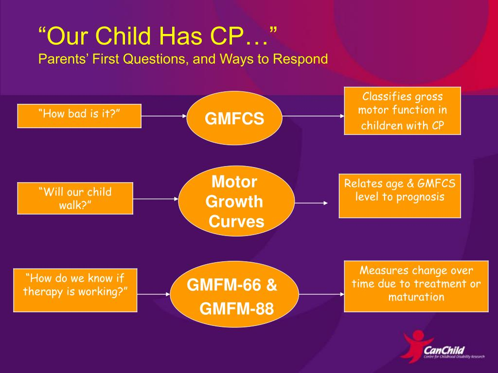 """Our Child Has CP…"""