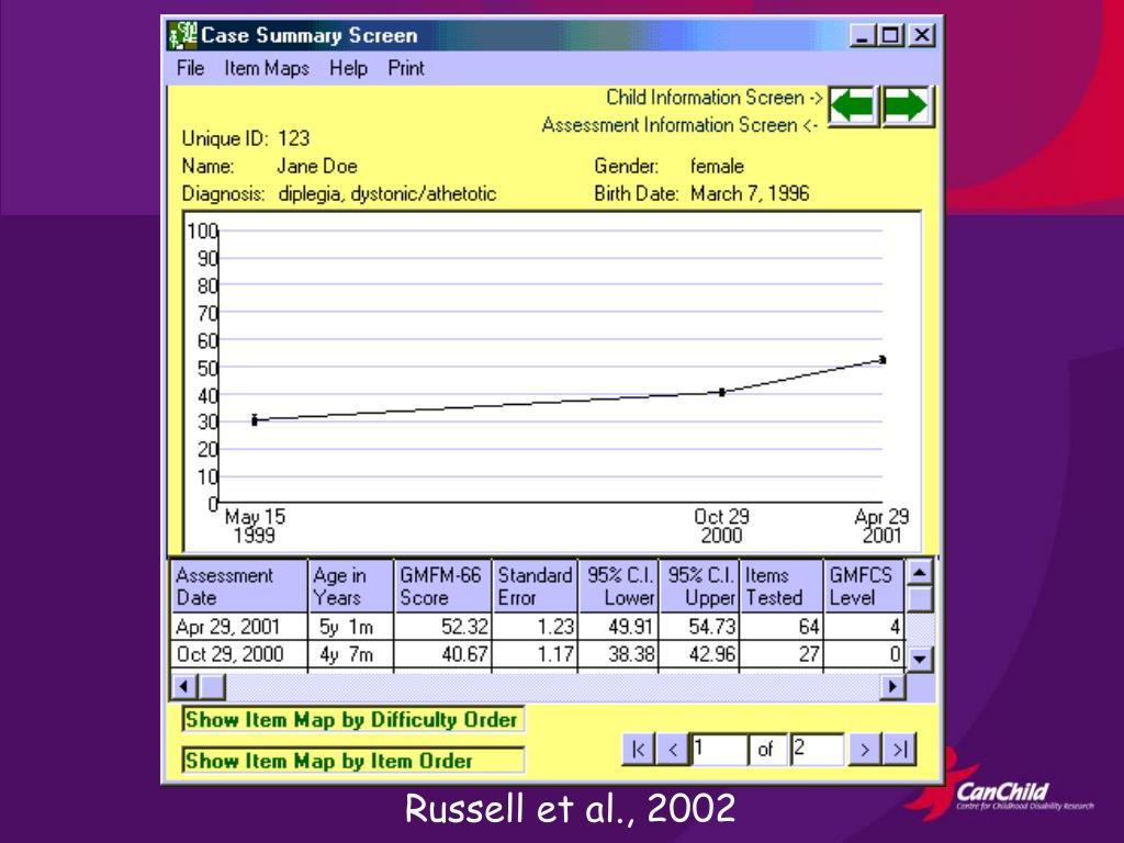 Russell et al., 2002