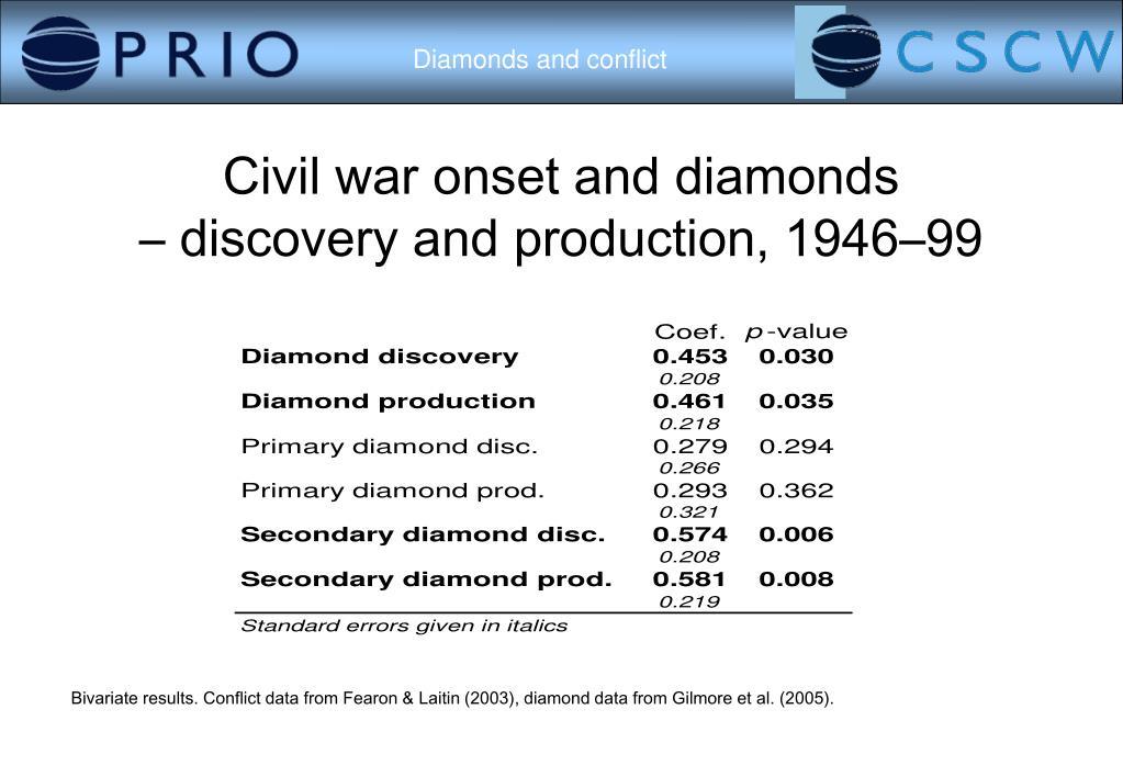 Civil war onset and diamonds