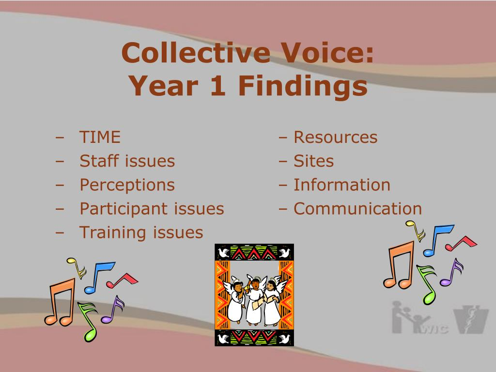 Collective Voice: