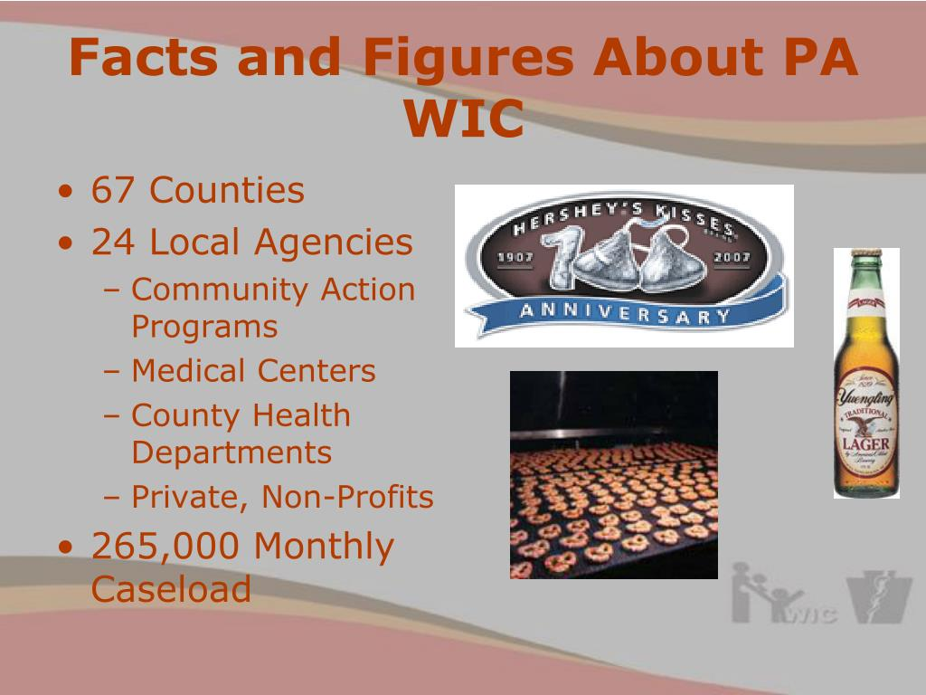 Facts and Figures About PA WIC