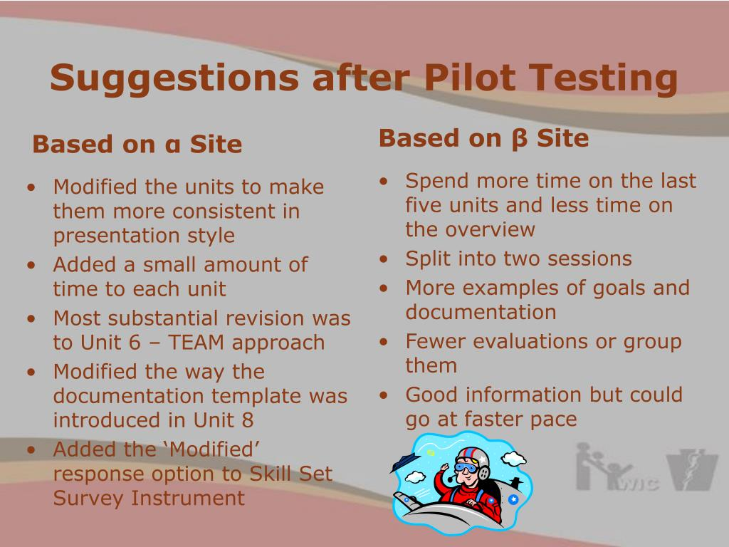 Suggestions after Pilot Testing