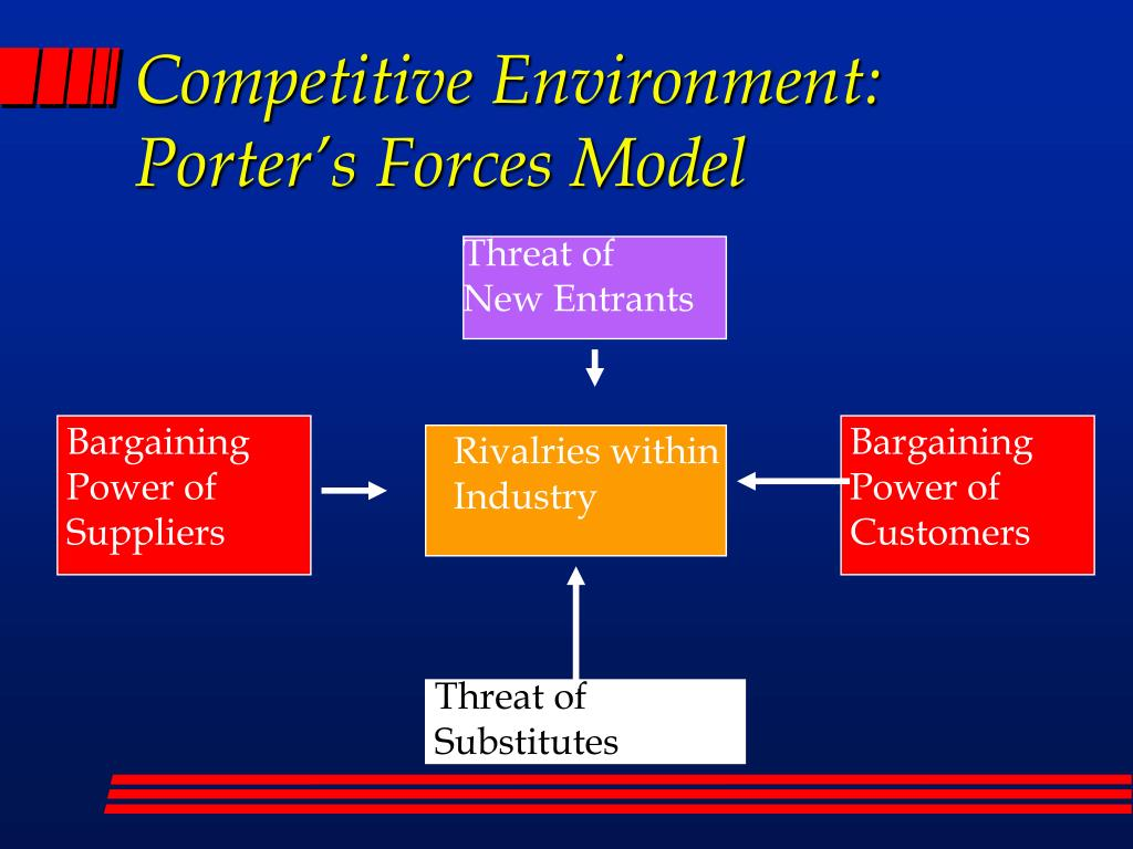 porter s five forces siemens ag Porter's five forces one of the most important division and product of siemens is electrical equipment and so porter's five forces will be applied to assess electrical equipment industry together with siemens.
