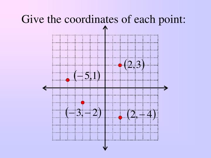 Give the coordinates of each point: