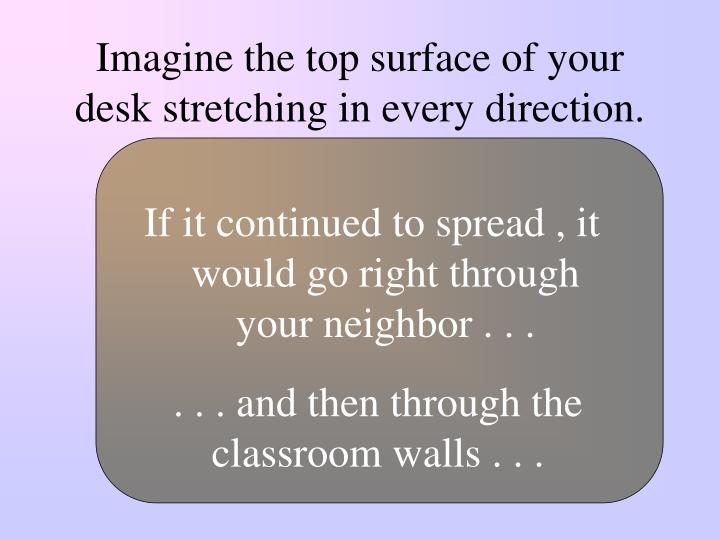 Imagine the top surface of your desk stretching in every direction.