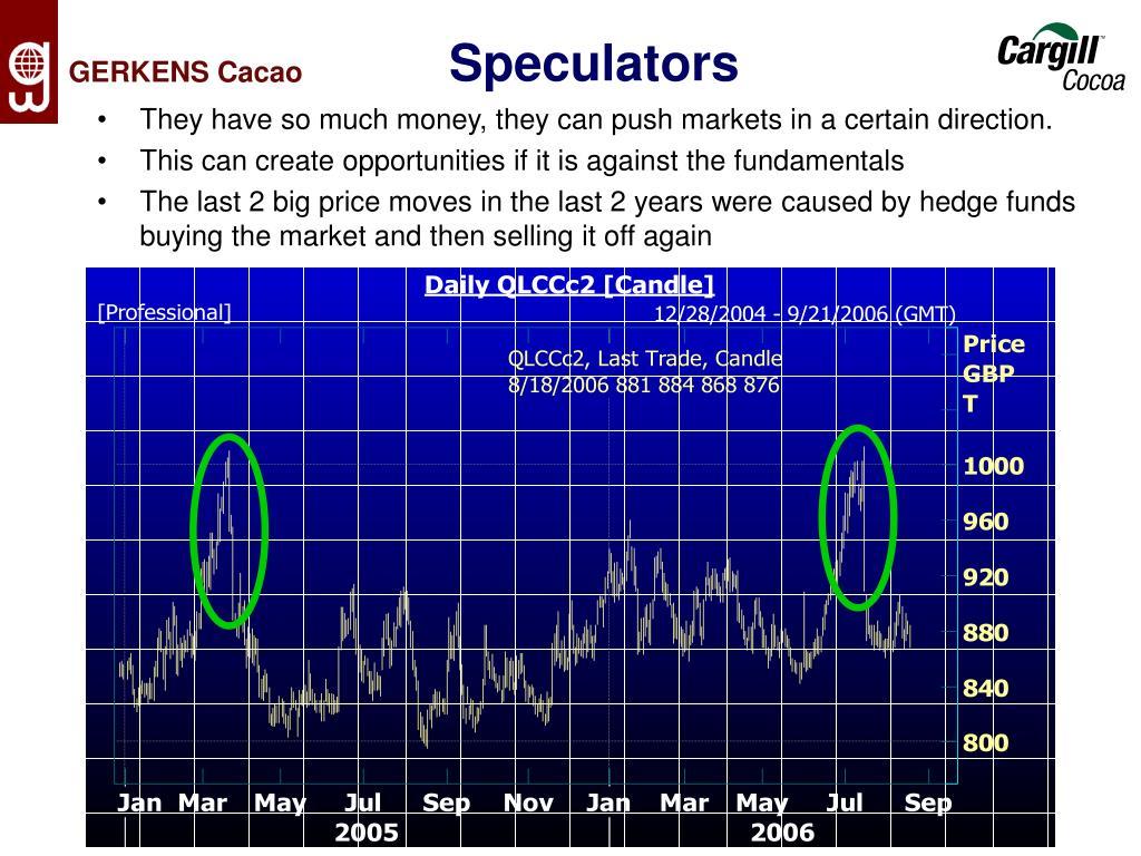 Speculators