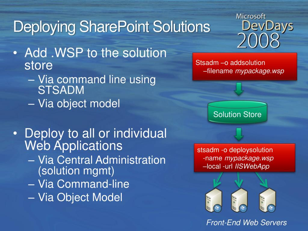 Deploying SharePoint Solutions