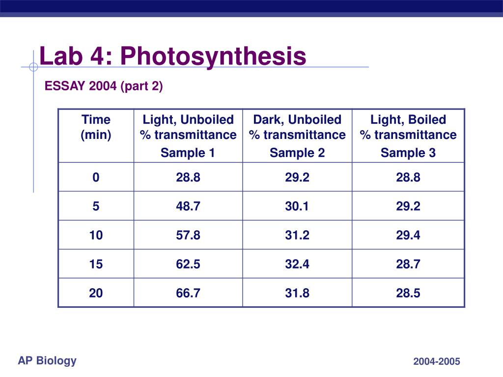 photosynthesis paper Photosynthesis is a process used by plants and other james bassham and a score of students and researchers utilizing the carbon-14 isotope and paper.