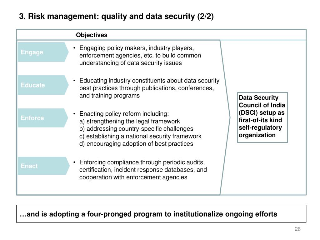 3. Risk management: quality and data security (2/2)