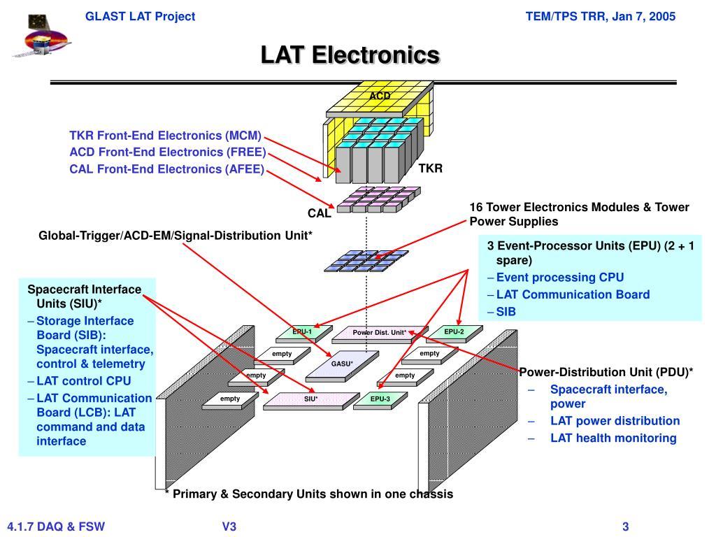 LAT Electronics