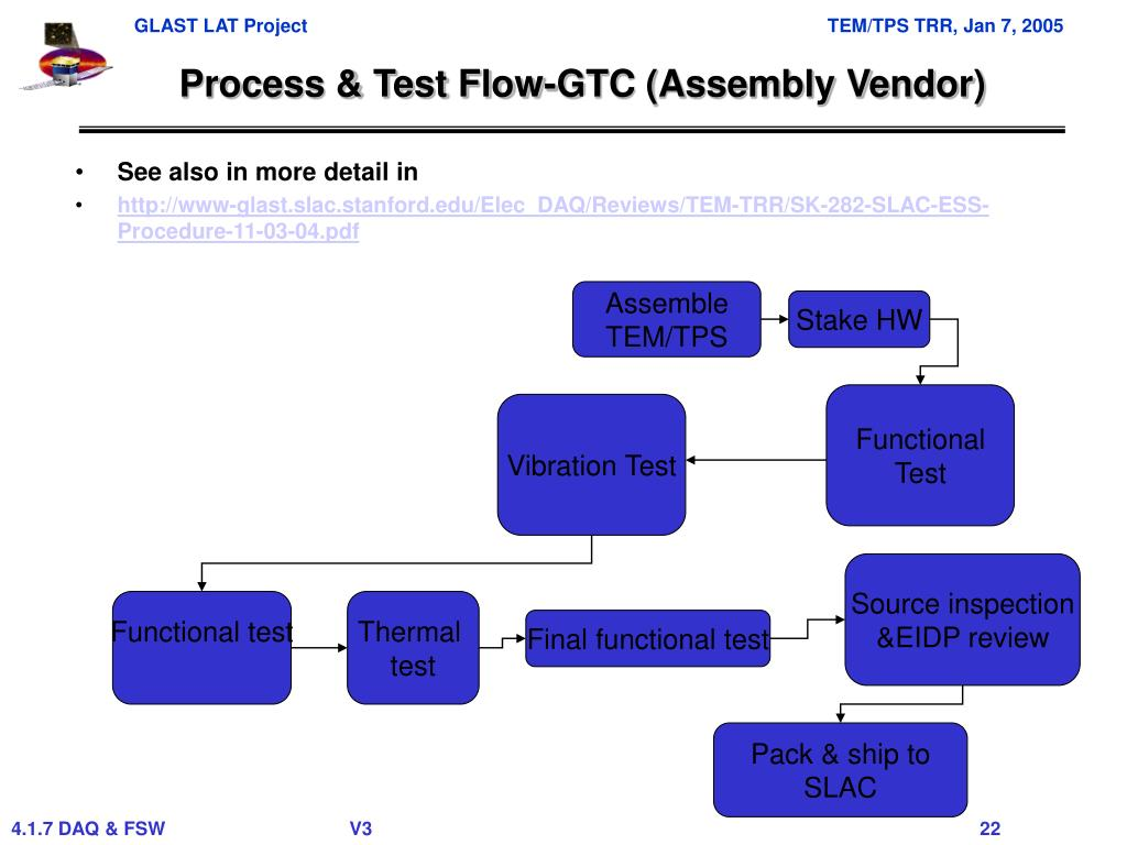 Process & Test Flow-GTC (Assembly Vendor)