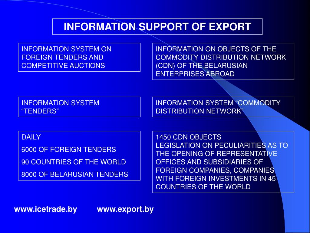 INFORMATION SUPPORT OF EXPORT