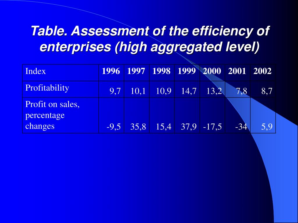 Table. Assessment of the efficiency of enterprises (high aggregated level)