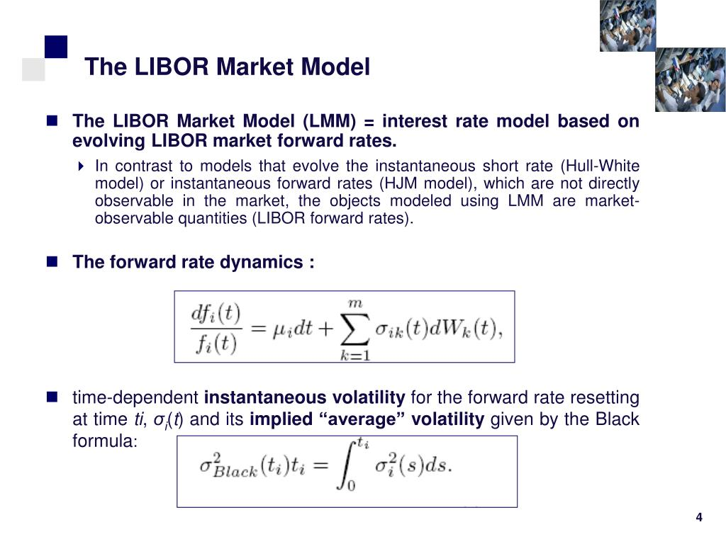 The LIBOR Market Model