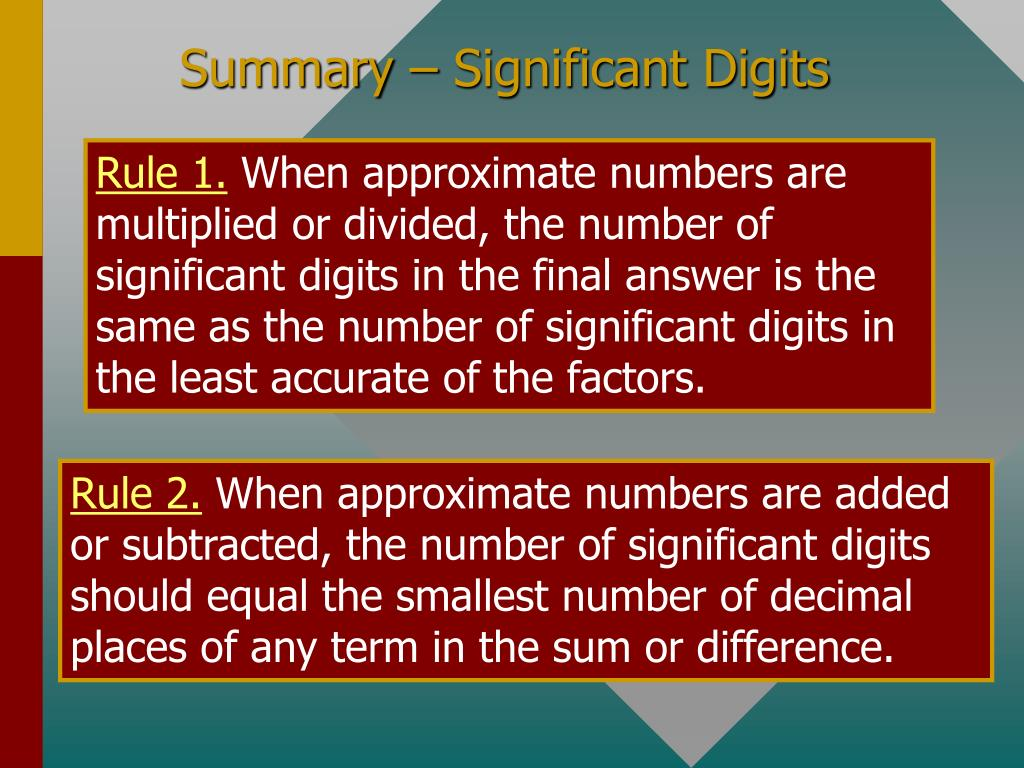 Summary – Significant Digits