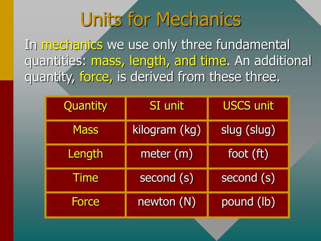 Units for Mechanics