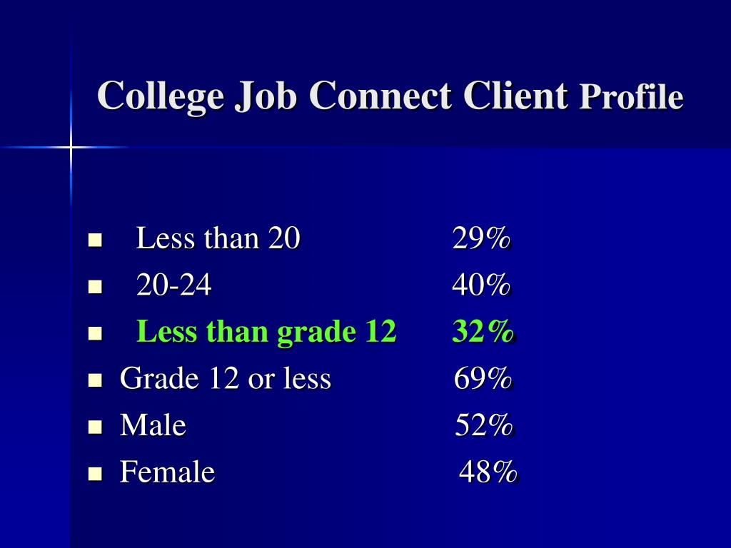 College Job Connect Client