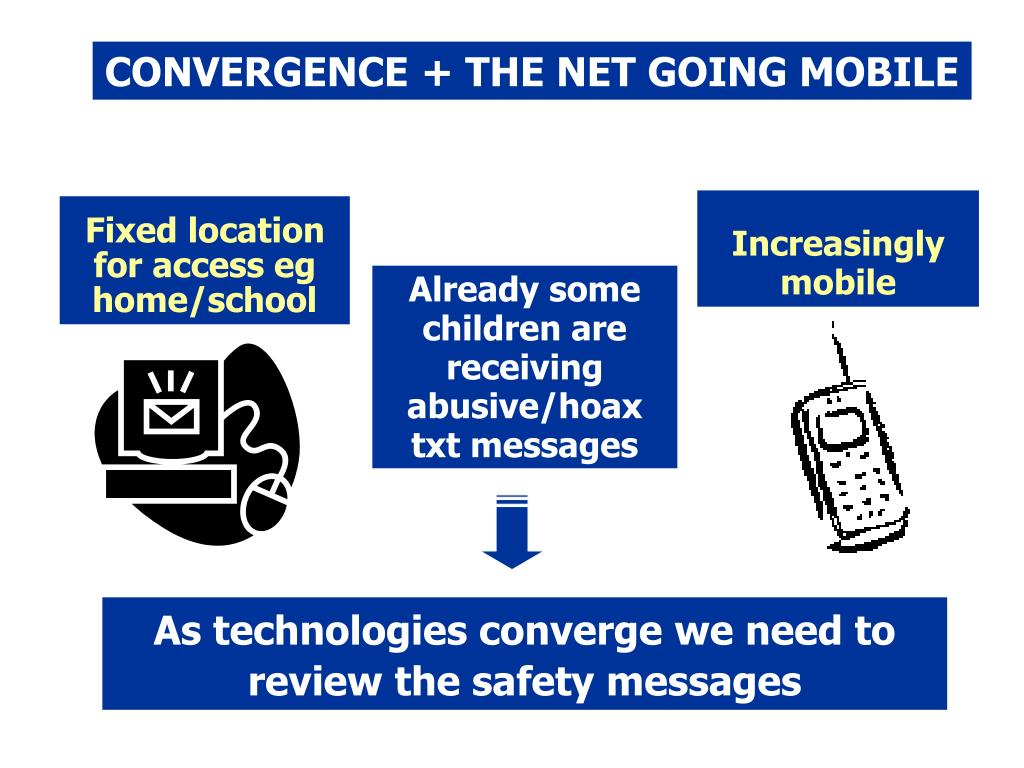 CONVERGENCE + THE NET GOING MOBILE