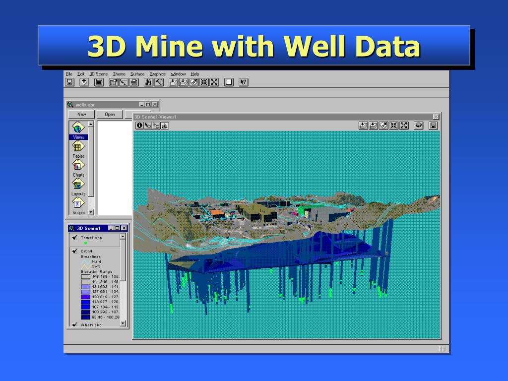 3D Mine with Well Data