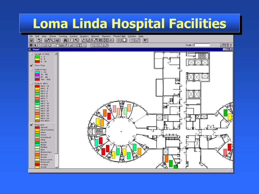 Loma Linda Hospital Facilities
