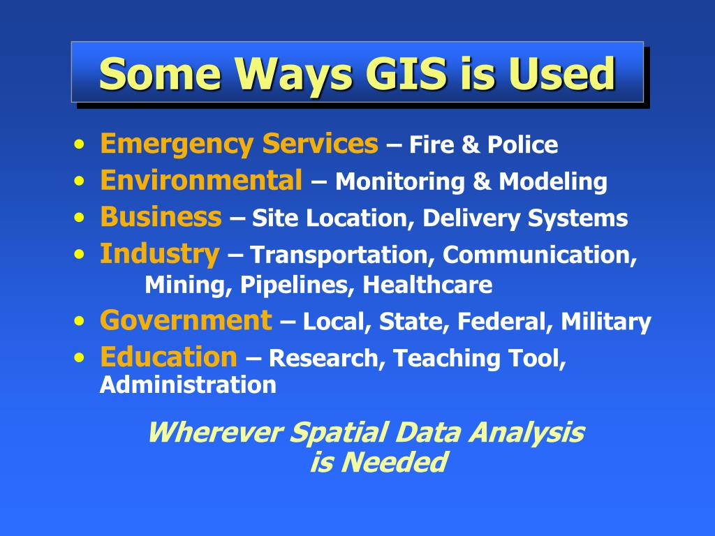 Some Ways GIS is Used