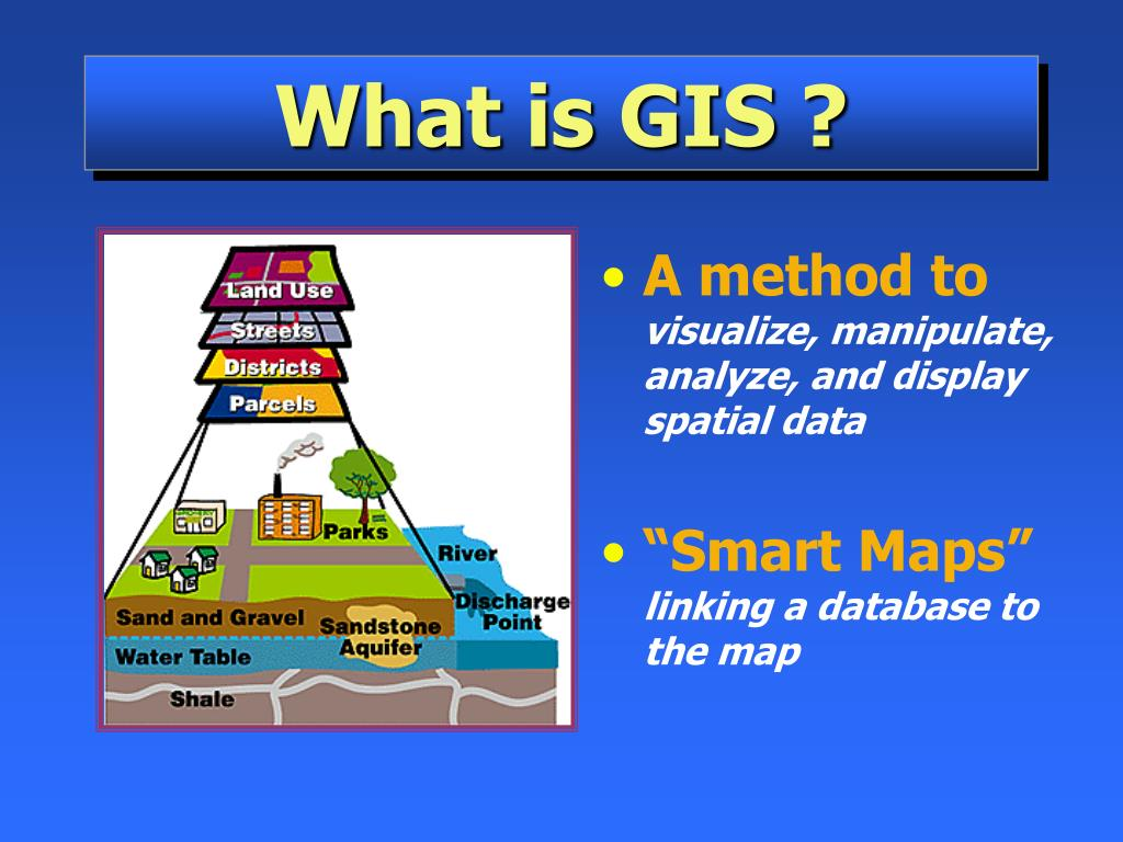 What is GIS ?