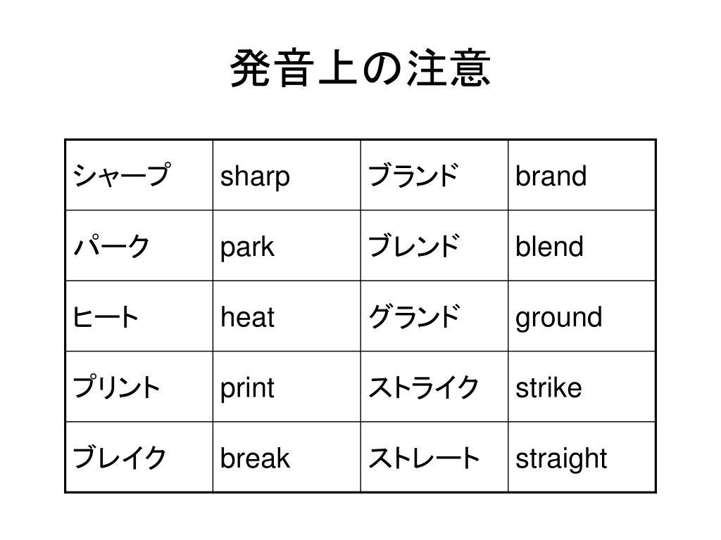 発音上の注意