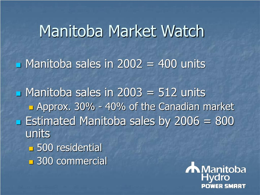 Manitoba Market Watch