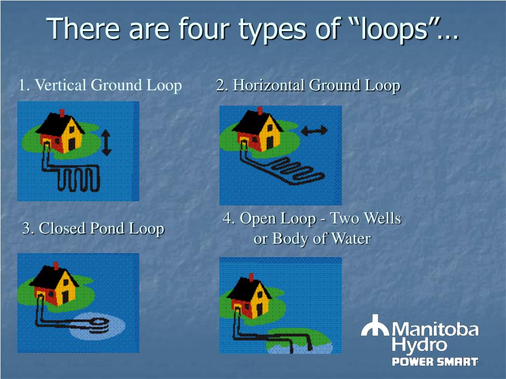 "There are four types of ""loops""…"