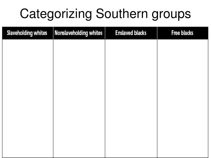 Categorizing Southern groups
